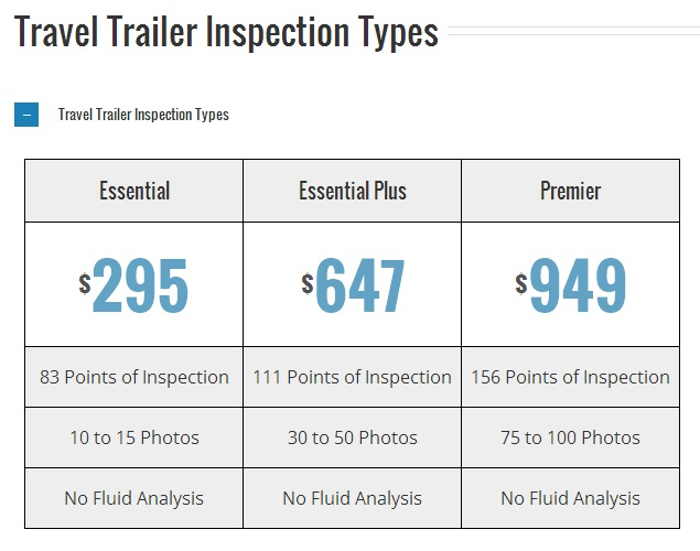 certified rv inspection