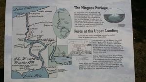 free things to do at niagara falls